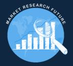 グローバル市場リサーチ会社Market Research Future